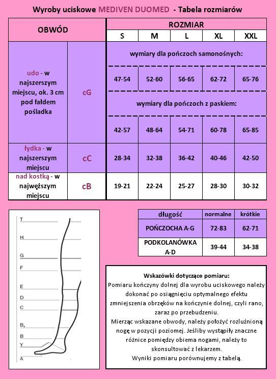 mediven duomed tabela rozmiarów