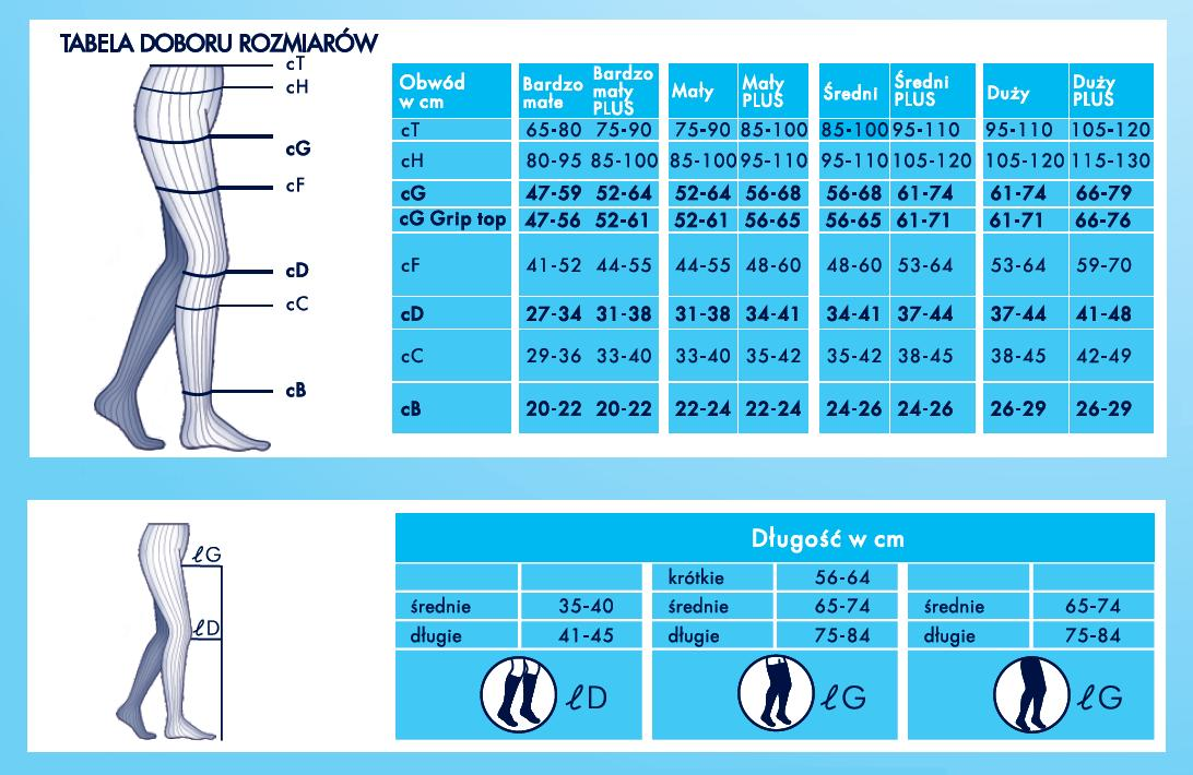 tabela rozmiarów sigvaris cotton
