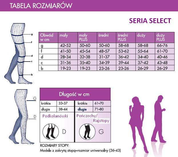 tabela pomiarów sigvaris top fine select