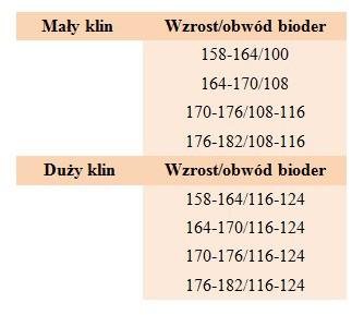 tabela rozmiarów Avicenum 70_rajstopy