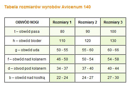 tabela rozmiarów Avicenum 140