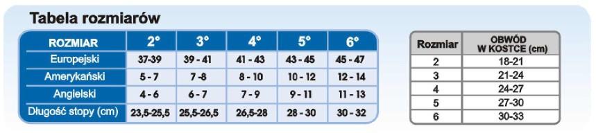 tabela rozmiarow dla wyrobow meskich Relaxsan